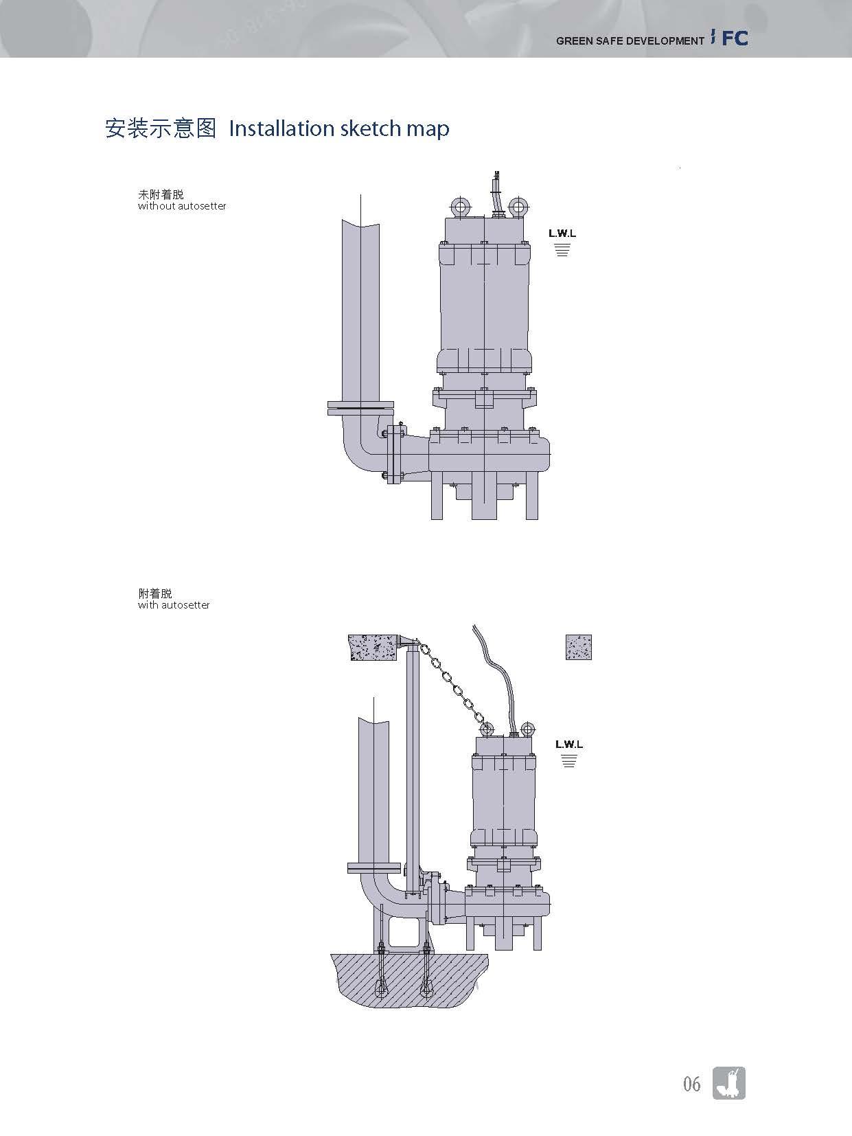 沉水式污物泵_页面_6