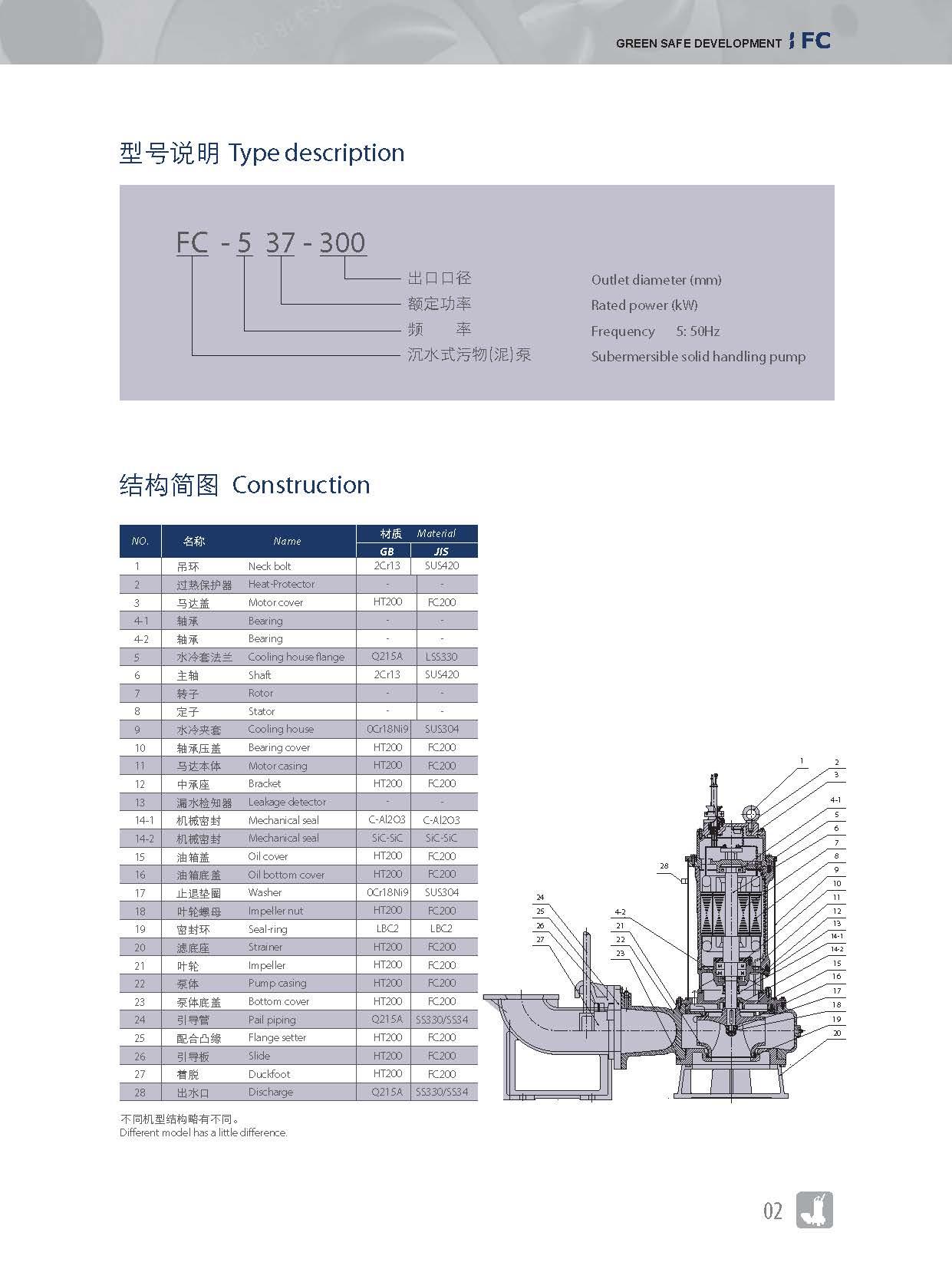 沉水式污物泵_页面_2